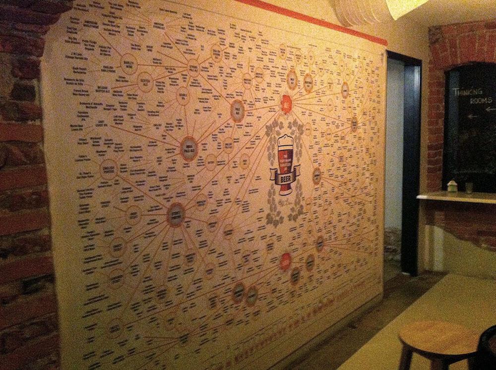 charts in bars