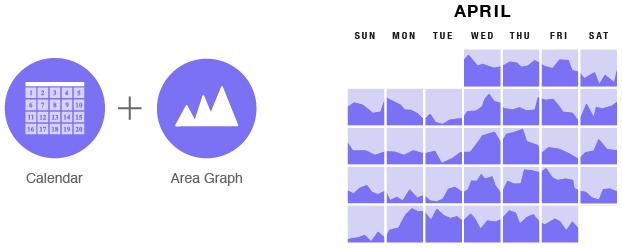 area graph calendar