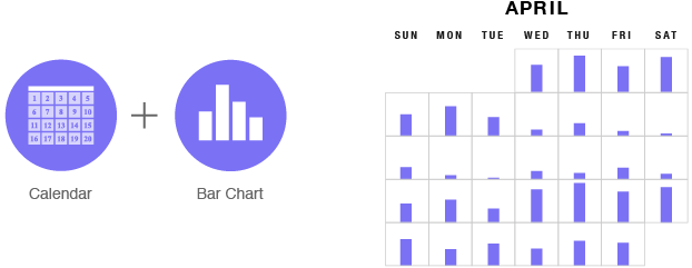 visualizing data inside calendars