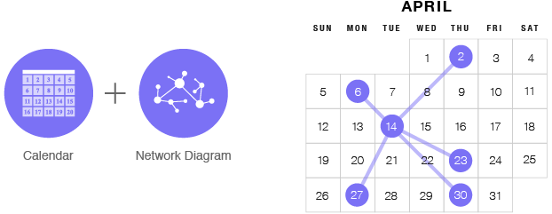 visualizing data in calendars
