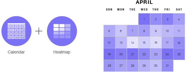 visualising data in calendars