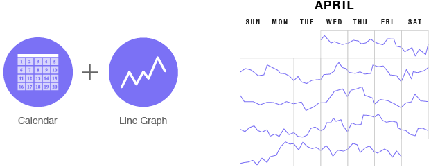 visualizing data in a calendar