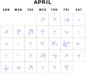 data visualization in calendars