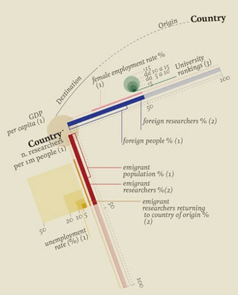 chimera charts
