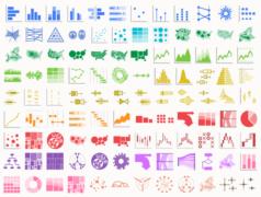 chart selection