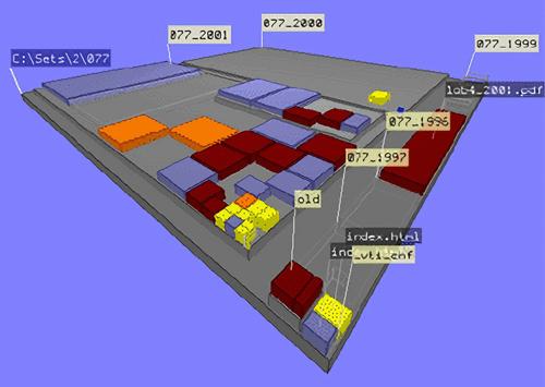 3d treemap