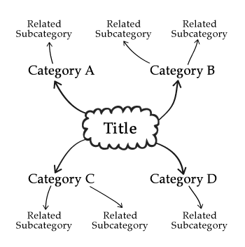 book combinatorial chemistry part