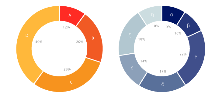 Donut chart learn about this chart and tools to create it