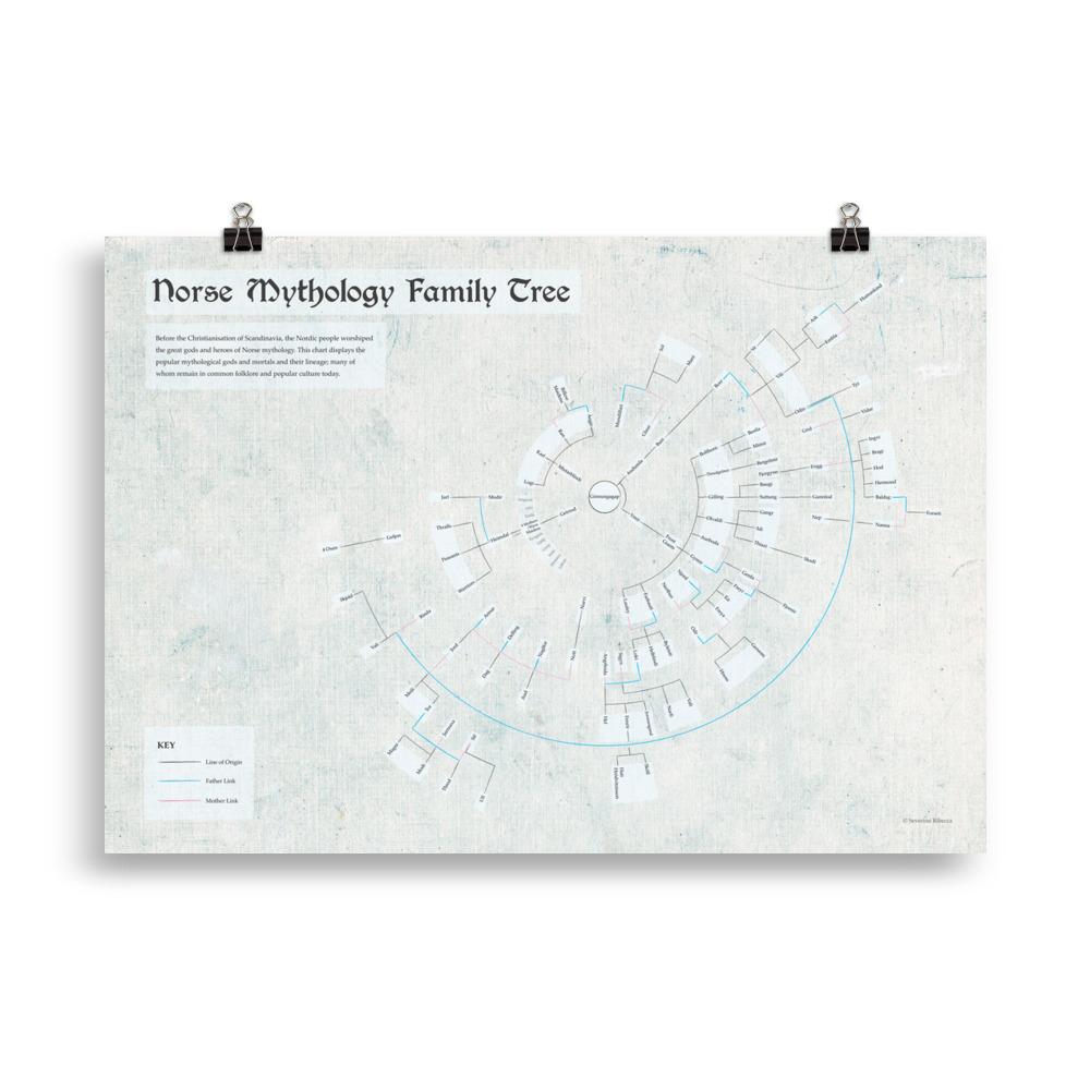 Norse Mythology Family Tree Poster - Dataviz Catalogue Store